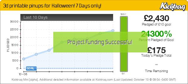 3d printable pinups for Halloween! 7 Days only! - Kicktraq Mini