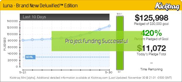Luna - Brand New Deluxified™ Edition -- Kicktraq Mini