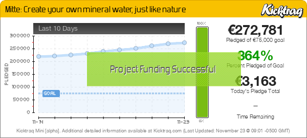 Mitte: Create your own mineral water, just like nature -- Kicktraq Mini