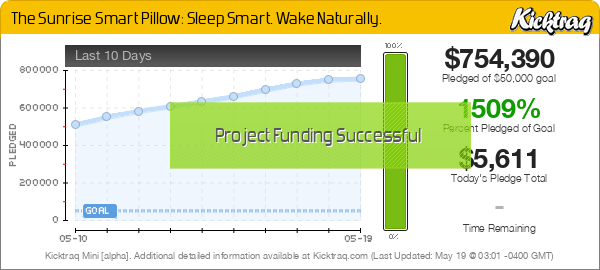 The Sunrise Smart Pillow: Sleep Smart. Wake Naturally. -- Kicktraq Mini