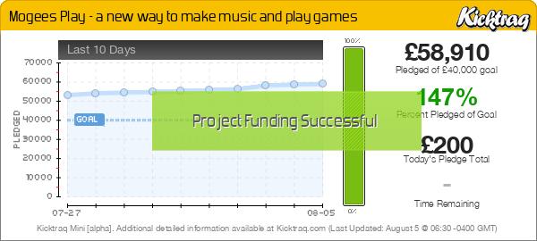 Mogees Play - a new way to make music and play games -- Kicktraq Mini