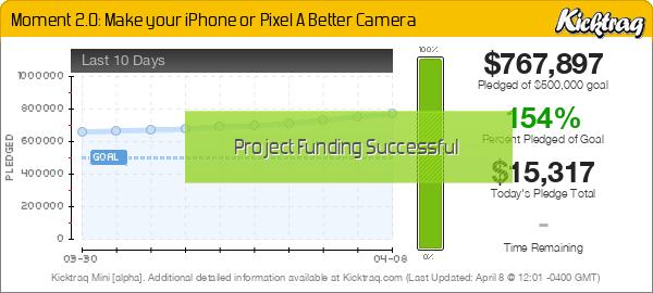 Moment: Make Your iPhone 7 A Better Camera -- Kicktraq Mini
