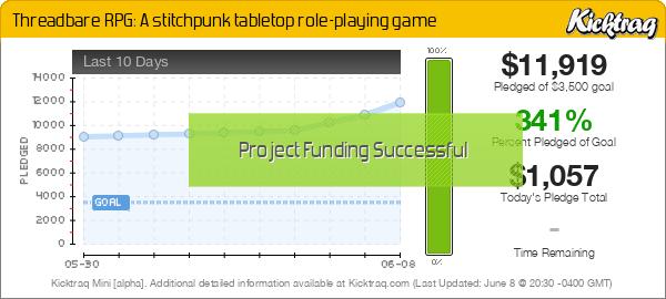 Threadbare RPG: A stitchpunk tabletop role-playing game -- Kicktraq Mini
