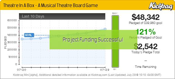 Theatre In A Box - A Musical Theatre Board Game - Kicktraq Mini