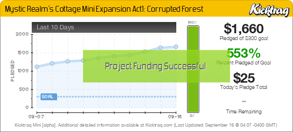 Mystic Realm's Cottage Mini Expansion Act1: Corrupted Forest - Kicktraq Mini