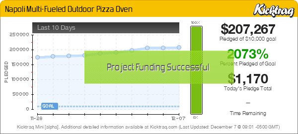 Napoli Multi-Fueled Outdoor Pizza Oven -- Kicktraq Mini