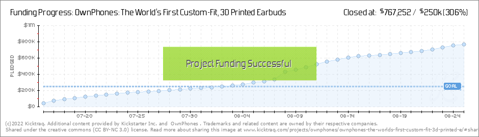 ef34c71ba73 OwnPhones: The World's First Custom-Fit, 3D Printed Earbuds by ...
