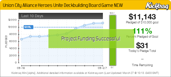 Union City Alliance Heroes Unite Deckbuilding Board Game NEW -- Kicktraq Mini