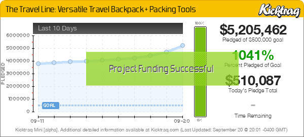 The Travel Line: Versatile Travel Backpack + Packing Tools -- Kicktraq Mini