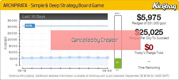 ARCHIPIRATA - Simple & Deep Strategy Board Game -- Kicktraq Mini