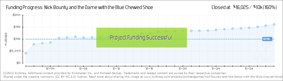 Support Nick Bounty 3 through Kickstarter! Nick Bounty 3