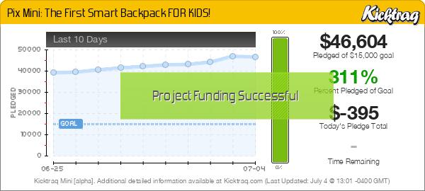 Pix Mini: The First Smart Backpack FOR KIDS! -- Kicktraq Mini