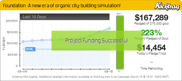 Foundation : A new era of organic city-building simulation! -- Kicktraq Mini