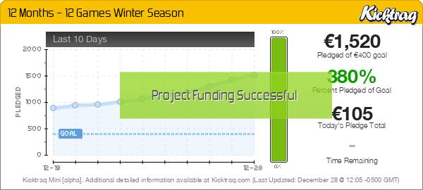 12 Months – 12 Games Winter Season - Kicktraq Mini