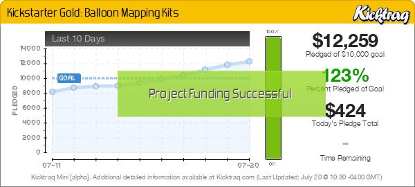 Kickstarter Gold: Balloon Mapping Kits -- Kicktraq Mini