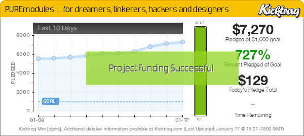PUREmodules… for dreamers, tinkerers, hackers and designers -- Kicktraq Mini