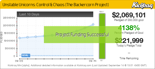Unstable Unicorns: Control & Chaos (The Backercorn Project) -- Kicktraq Mini