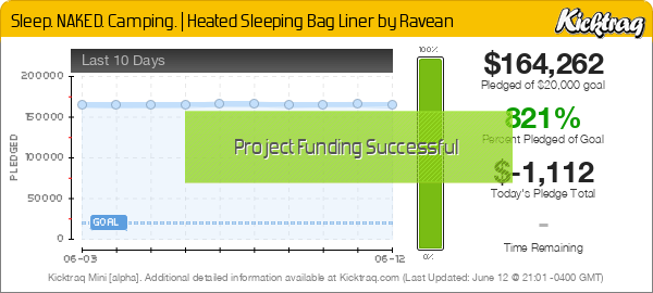 Sleep. NAKED. Camping. | Heated Sleeping Bag Liner by Ravean -- Kicktraq Mini