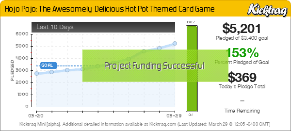 Hojo Pojo: The Awesomely-Delicious Hot Pot Themed Card Game - Kicktraq Mini