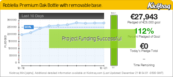 Roblella: Premium Oak Bottle with removable base. -- Kicktraq Mini