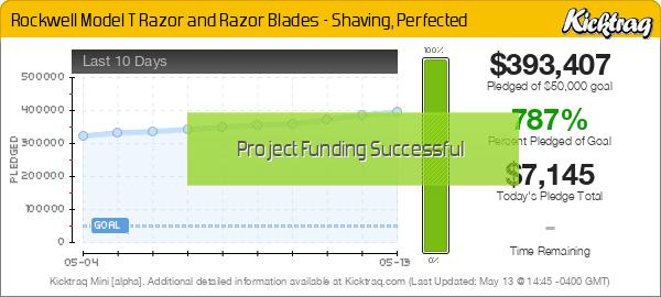 Rockwell Model T Razor and Razor Blades - Shaving, Perfected -- Kicktraq Mini