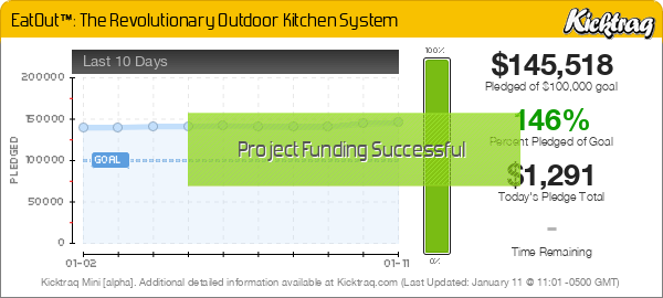 EatOut™: The Revolutionary Outdoor Kitchen System -- Kicktraq Mini