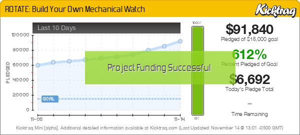 ROTATE: Build Your Own Mechanical Watch -- Kicktraq Mini