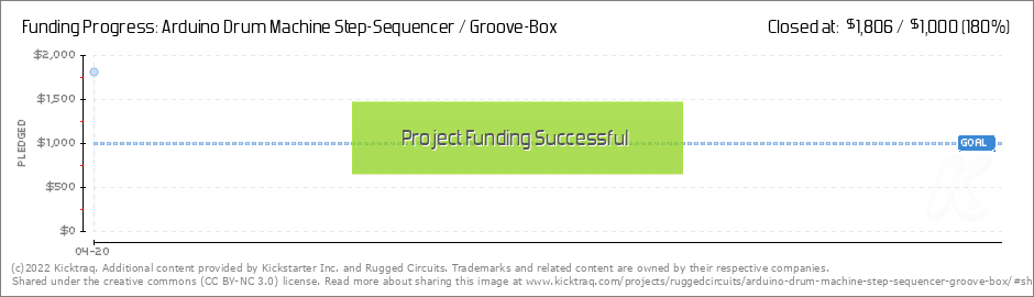 Arduino Drum Machine Step-Sequencer / Groove-Box by Rugged Circuits