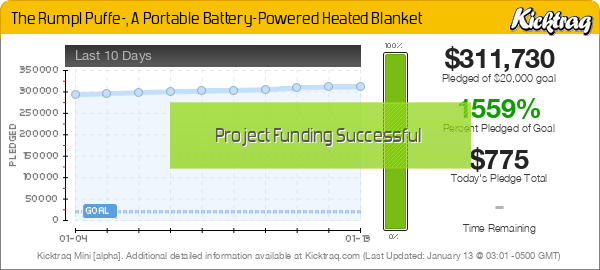 The Rumpl Puffe-, A Portable Battery-Powered Heated Blanket -- Kicktraq Mini