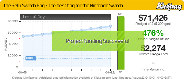The Séfu Switch Bag - The best bag for the Nintendo Switch -- Kicktraq Mini