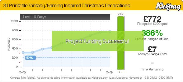 3D Printable Fantasy/Gaming Inspired Christmas Decorations - Kicktraq Mini