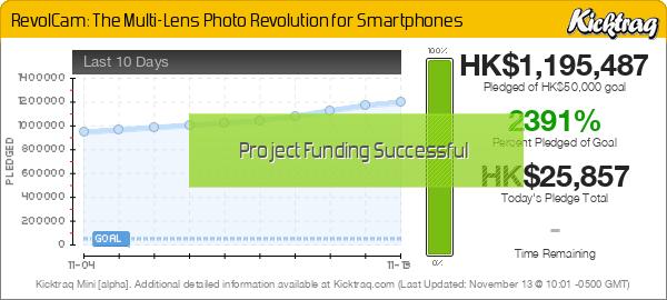 RevolCam: The Multi-Lens Photo Revolution for Smartphones -- Kicktraq Mini