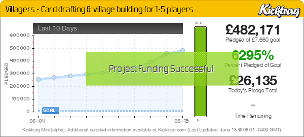 Villagers - Card drafting & village building for 1-5 players -- Kicktraq Mini