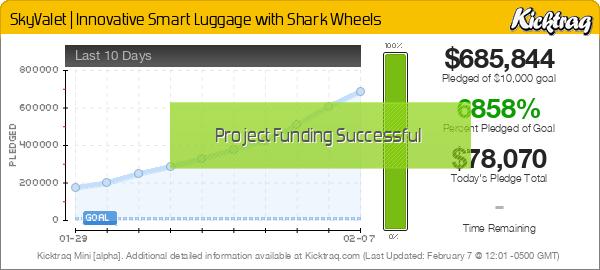 SkyValet | Innovative Smart Luggage with Shark Wheels -- Kicktraq Mini