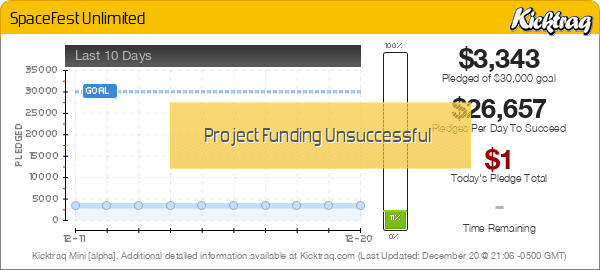SpaceFest Unlimited -- Kicktraq Mini