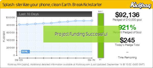 Splash: sterilize your phone, clean Earth. Break Kickstarter -- Kicktraq Mini