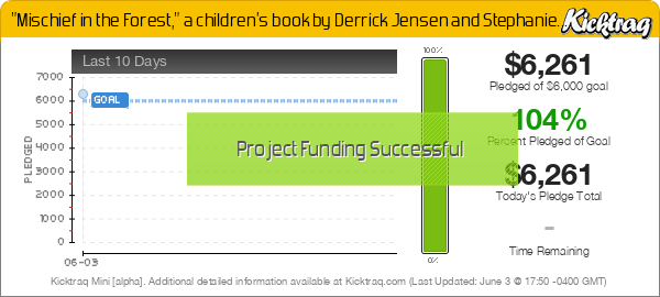 Mischief In The Forest A Childrens Book By Derrick Jensen And