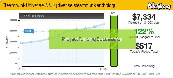 Steampunk Universe: A fully diverse steampunk anthology -- Kicktraq Mini
