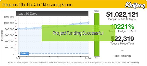 Polygons | The Flat 4-in-1 Measuring Spoon -- Kicktraq Mini