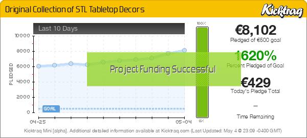 Original Collection of STL Tabletop Decors - Kicktraq Mini
