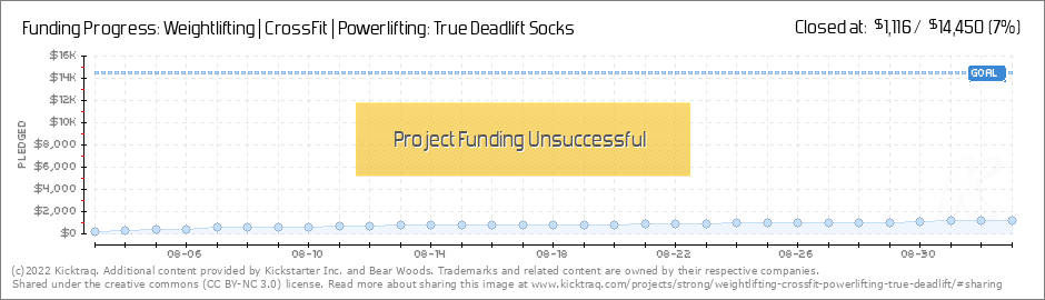 Weightlifting | CrossFit | Powerlifting: True Deadlift Socks by Bear