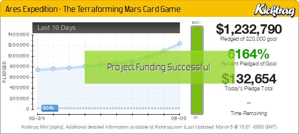 Ares Expedition - The Terraforming Mars Card Game - Kicktraq Mini