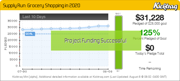 Supply Run: Grocery Shopping in 2020 - Kicktraq Mini
