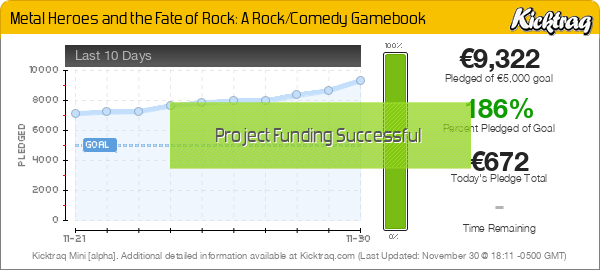 Metal Heroes and the Fate of Rock: A Rock/Comedy Gamebook -- Kicktraq Mini