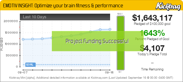 EMOTIV INSIGHT: Optimize your brain fitness & performance -- Kicktraq Mini
