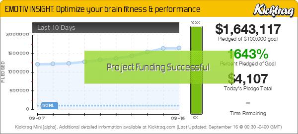 EMOTIV INSIGHT: Optimize your brain fitness & performance -- Kicktraq Mini