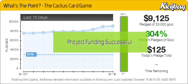 What's The Point? - The Cactus Card Game - Kicktraq Mini