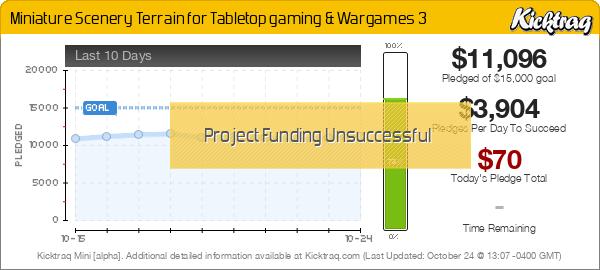 Miniature Scenery Terrain for Tabletop gaming & Wargames 3 -- Kicktraq Mini