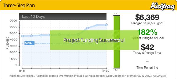 Three-Step Plan - Kicktraq Mini