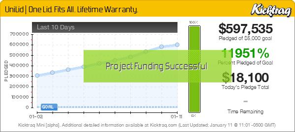 UniLid   One Lid. Fits All. Lifetime Warranty. -- Kicktraq Mini